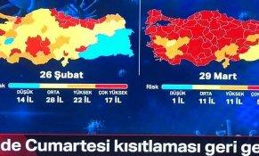 CUMARTESİ KISITLAMASI GERİ GELDİ........